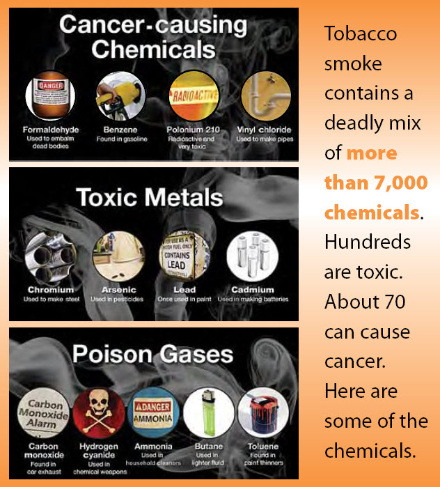 CDC Harmful Ingredients in Cigarettes